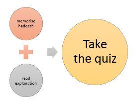 study plan diagram
